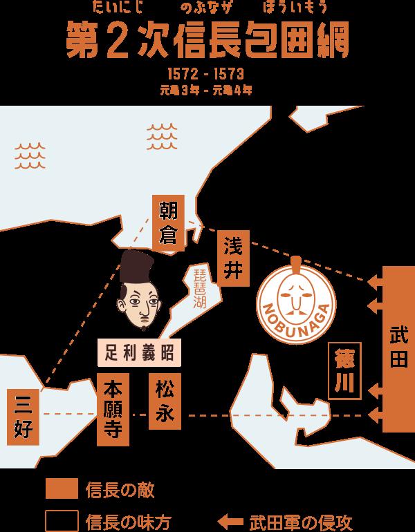 第2次・信長包囲網の図