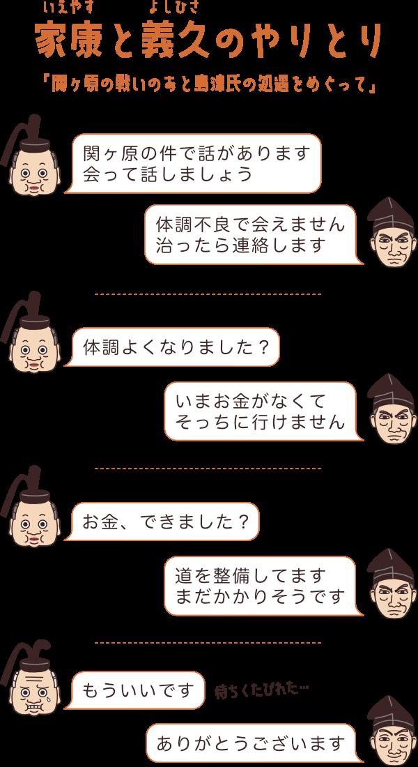 関ヶ原の戦いのあと、徳川家康と島津義久のあいだで行われたやりとり