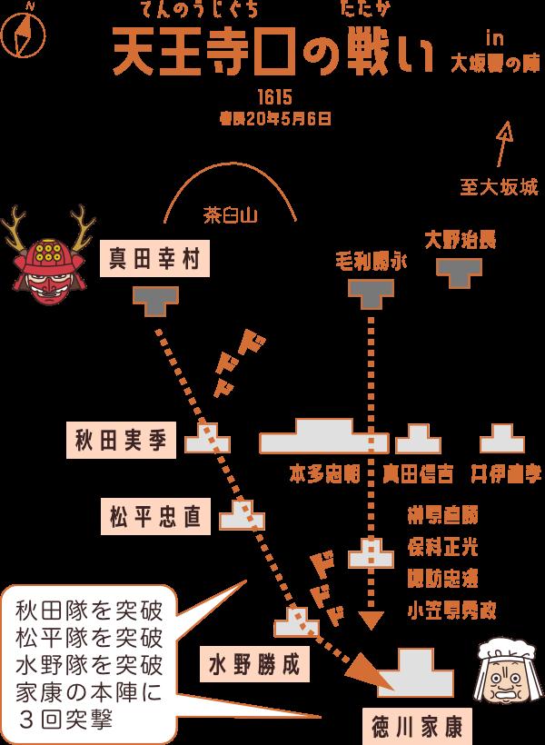 天王寺口の戦い(大坂夏の陣)の図
